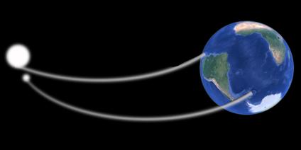 Обьект диаметром 638 км, не смог вылететь но повредил тектоническую плиту о чем свидетельствует пожелтения Юга Африканской материковой плиты.